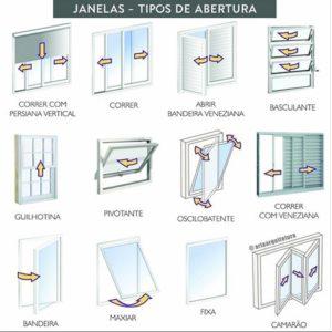 tipos_de_janelas